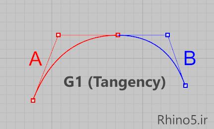 امتداد هندسی هم راستا (مماس) در راینو (G1 یا Tangency)