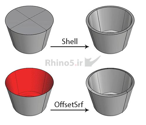 دستور Shell و OffsetSrf راینو